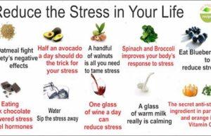 Lower Stress Level