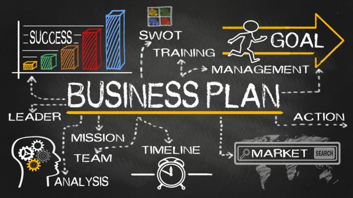 What Is A Winning Business Plan Tech Preview Tech