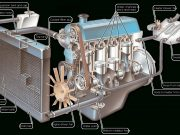 How an Automotive Radiator Cooling System Works